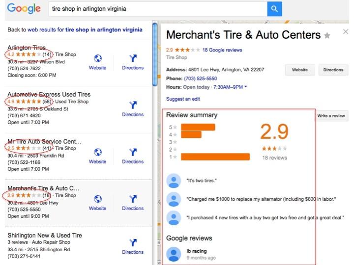 Merchant auto