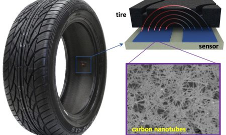Tread Wear Sensor Graphic
