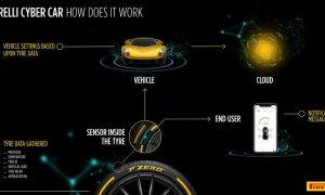 tire cyber car