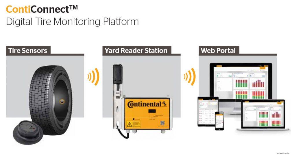 17-11-01_Digital-Tire-Monitoring-Platform-A-V06