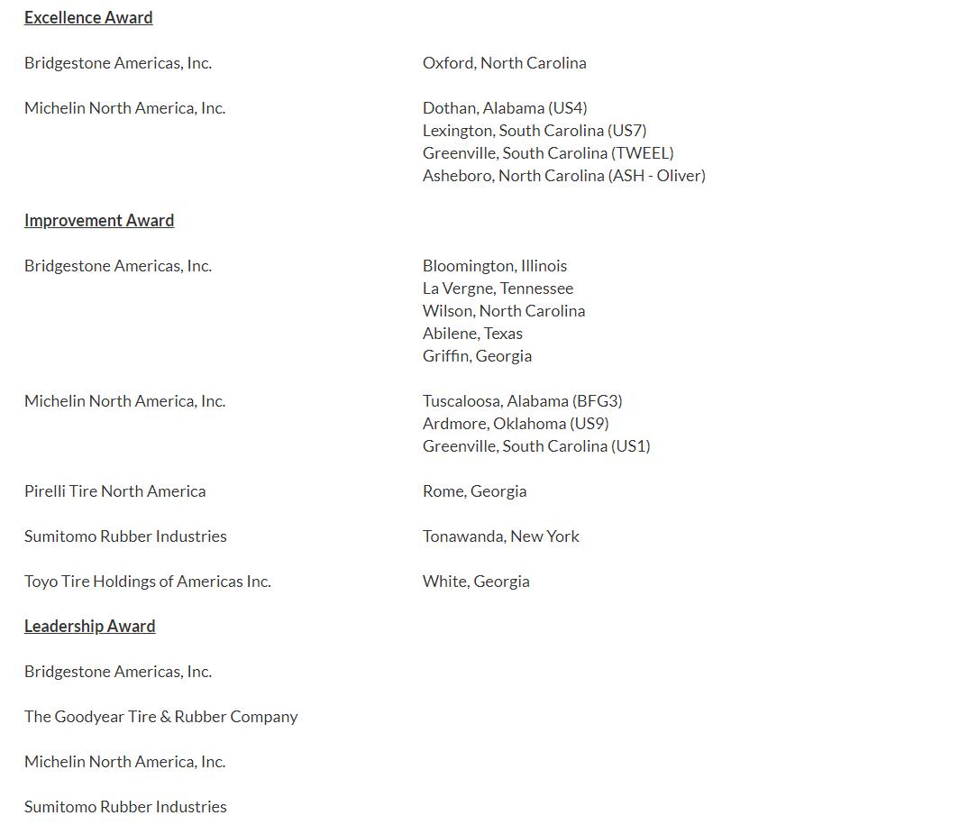 ustma final award
