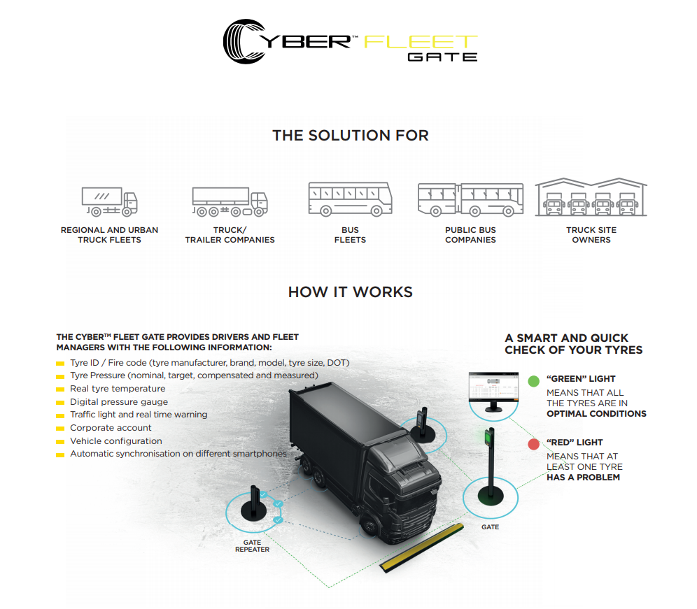 cyber fleet gate brochure