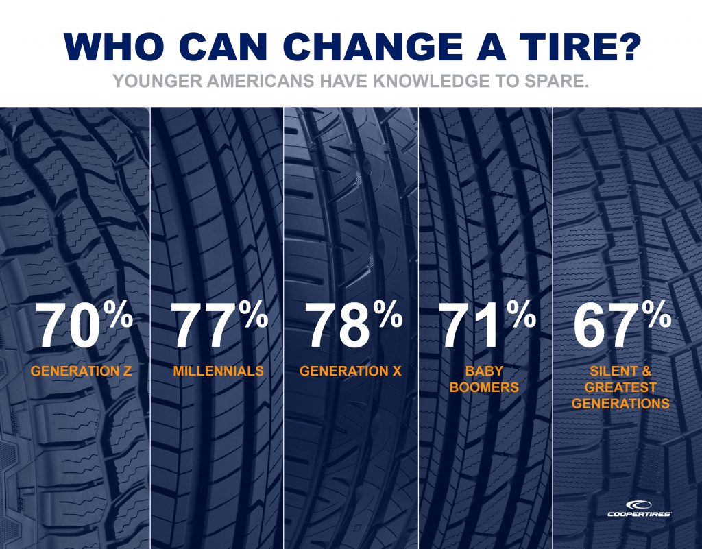 Tire_change_graphic_v3