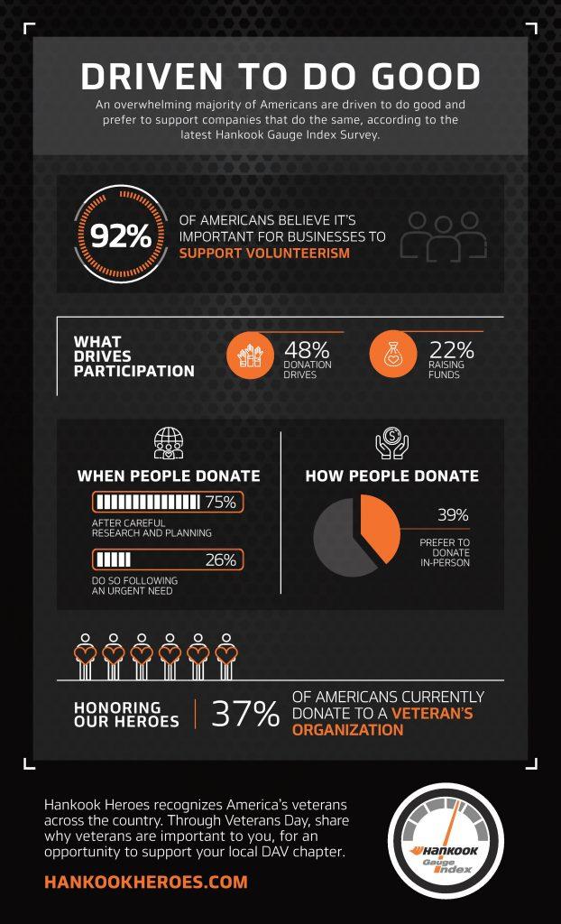 Hankook Q3 Gauge Infographic-page-001
