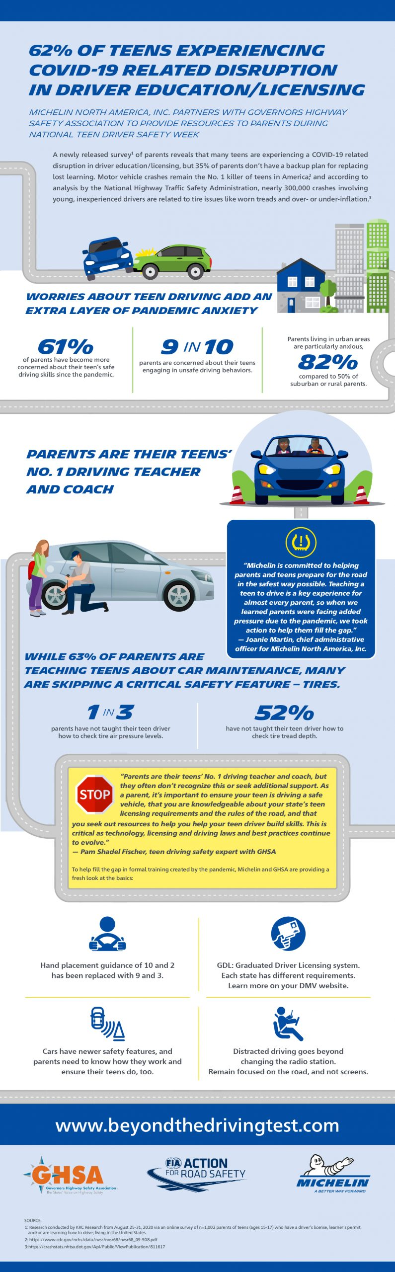 MNA_Beyond_the_Driving_Test_Infographic_101320